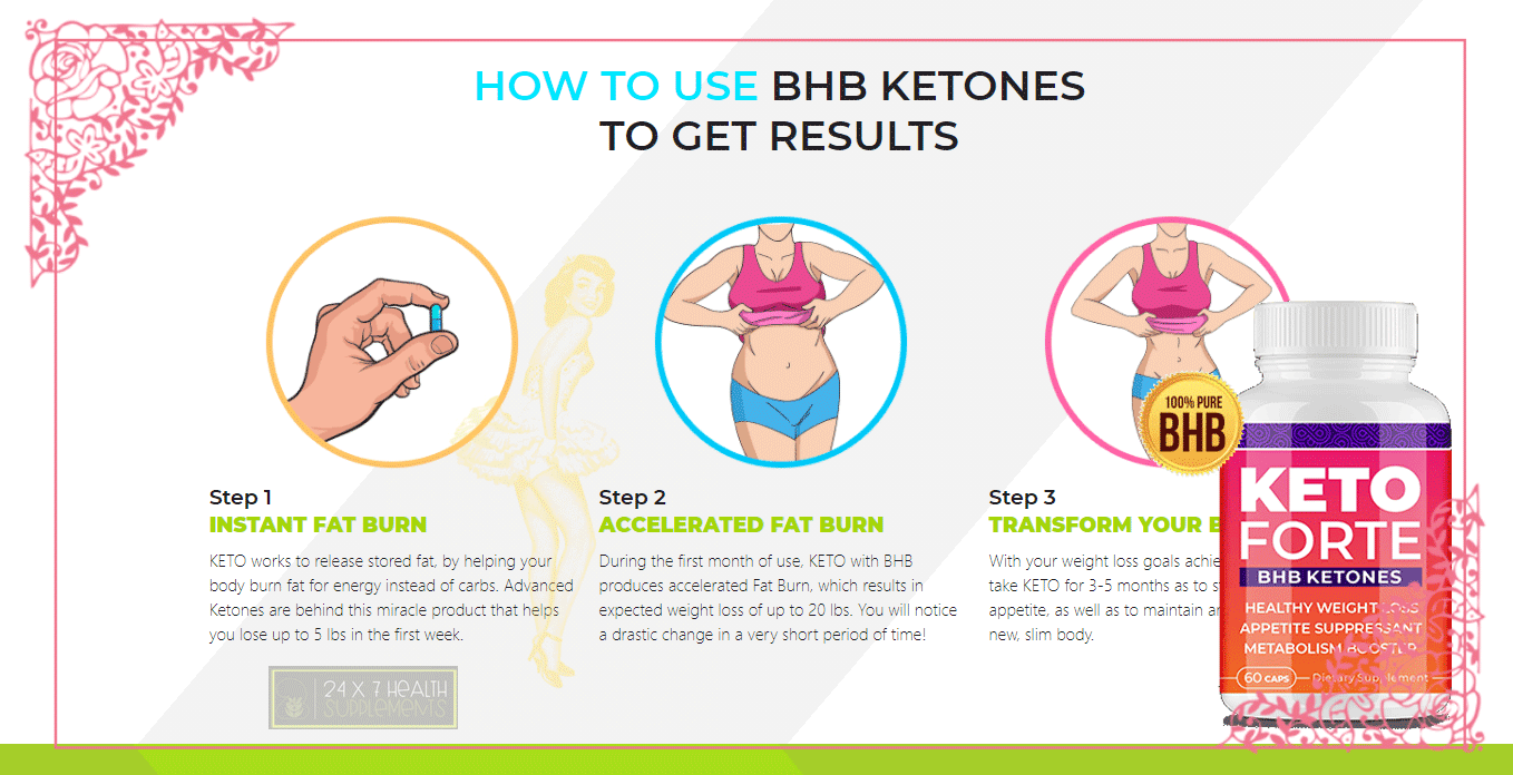 Keto-Forte-BHB-Ingredients.3